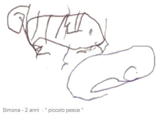 Bambini - Disegni - Baby Art Gallery - Esporre Disegni - Disegnare ...